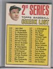 1967 TOPPS #103 2ND SERIES CHECKLIST UN-MARKED MICKEY MANTLE YANKEES HOF 9266