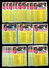 1973 TOPPS TEAM CHECKLISTS FOOTBALL LOT OF 44 NMMT *83296