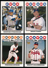 Max Scherzer Rookie Cards and Autographed Memorabilia Guide 16