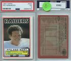 1983 Topps Football Cards 7