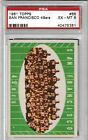 1961 Topps Football Cards 41