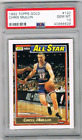 Chris Mullin Rookie Card Guide and Other Key Early Cards 20