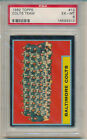 1962 Topps Football Cards 41