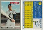 2019 Topps Heritage High Number Baseball Variations Guide 205