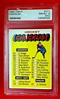 1965-66 Topps #121 Topps CHECKLIST! PSA 8 NM-MT UNMARKED!