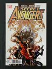 The Ultimate Marvel Avengers Card Collecting Guide 43