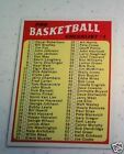 1971-72 TOPPS NBA CHECKLIST NRMT-MT #144 145 UNMARKED