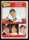 1965 TOPPS BASEBALL YANKEES RBI LEADERS MICKEY MANTLE KILLEBREW ROBINSON #5* EX