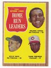 Frank Robinson Baseball Cards and Autographed Memorabilia Guide 14