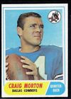 Top Dallas Cowboys Rookie Cards of All-Time 62