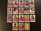Len Dawson Cards, Rookie Card and Autographed Memorabilia Guide 15