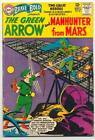 Ultimate Guide to Green Arrow Collectibles 27
