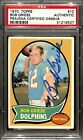 Bob Griese Cards, Rookie Card and Autographed Memorabilia Guide 32