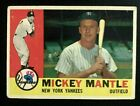10 Most Collectible New York Yankees of All-Time 8