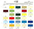 1970 FORD BRONCO ECONOLINE VAN PICKUP TRUCK F 100 F 250 F 350 PAINT CHIPS PPG