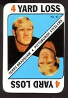 Top 10 Terry Bradshaw Football Cards 24