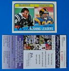 Eric Dickerson Cards, Rookie Card and Autographed Memorabilia Guide 37