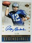 Roger Staubach Cards, Rookie Cards and Autographed Memorabilia Guide 25
