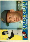Orlando Cepeda Cards, Rookie Card and Autographed Memorabilia Guide 13