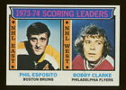1973-74 Topps Hockey Cards 15
