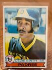 Ozzie Smith Cards, Rookie Cards and Autographed Memorabilia Guide 19