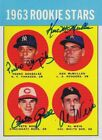 Pete Rose Baseball Cards, Rookie Card and Autographed Memorabilia Guide 29