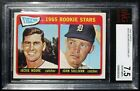 Top 10 Baseball Rookie Cards of the 1960s 24