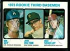 Mike Schmidt Cards, Rookie Cards and Autographed Memorabilia Guide 11