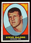 1967 Topps Football Cards 10