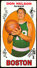 Top 20 Budget Hall of Fame Basketball Rookie Cards of the 1950s & 1960s 24