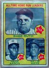 Babe Ruth Baseball Cards and Memorabilia Guide 4