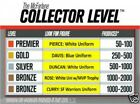 NBA Mcfarlane Series 24 Sealed Case Of 12 Action Figures New Collector Level