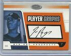 2004 Hot Prospects - JOSE REYES - Player Graphs Autograph - MARLINS #d 400