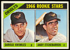 Top 10 Baseball Rookie Cards of the 1960s 12