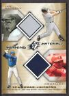 Jeff Bagwell Cards, Rookie Cards and Autographed Memorabilia Guide 14