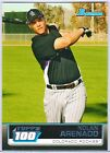 Nolan Arenado Rookie Cards and Key Prospect Cards 37