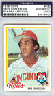 Dave Concepcion Cards, Rookie Cards and Autographed Memorabilia Guide 35