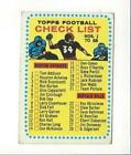 1964 Topps Football Cards 20