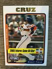 Nelson Cruz Rookie Cards Checklist and Guide 16