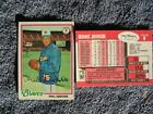 Phil Niekro Cards, Rookie Card and Autographed Memorabilia Guide 44