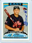 DANNY RAMS RC AUTO 2008 BOWMAN DRAFT AFLAC AUTOGRAPHS AFLAC-DR 2 CARD LOT BV $40