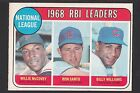 Top 10 Billy Williams Baseball Cards 24