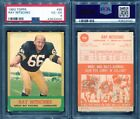 1963 Topps Football Cards 41
