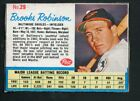 Brooks Robinson Baseball Cards: Rookie Cards Checklist and Autograph Buying Guide 5