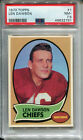 Len Dawson Cards, Rookie Card and Autographed Memorabilia Guide 14