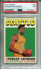 2015 Basketball Hall of Fame Rookie Card Collecting Guide 14