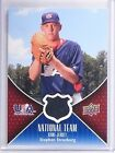 Stephen Strasburg Cards, Rookie Cards Checklist and Autograph Memorabilia Guide 37