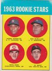 Pete Rose Baseball Cards, Rookie Card and Autographed Memorabilia Guide 7