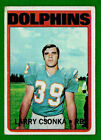 Larry Csonka Cards, Rookie Card and Autographed Memorabilia Guide 22