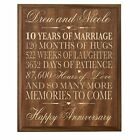 10th Wedding Anniversary Wall Plaque Gifts for Couple